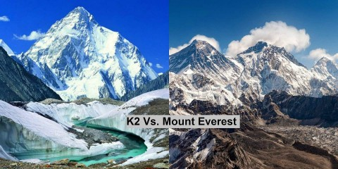 Forget Mount Everest — K2 Is One Of The Hardest Climbs Imaginable